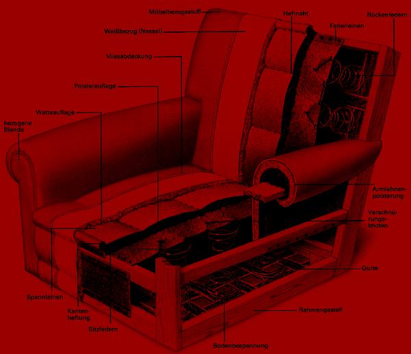 Antike Sessel Reparieren mit neuen Federn und Gurten