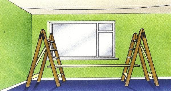 Decken tapezieren