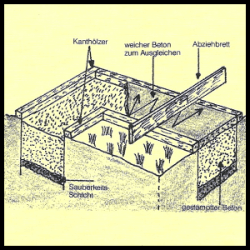 artikel in der kategorie mauern betonieren. Black Bedroom Furniture Sets. Home Design Ideas