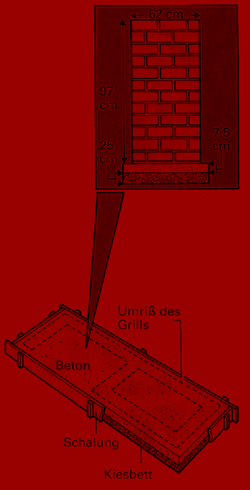 Gemauerter Grillplatz, Sie müssen keinen komplizierten Verband legen