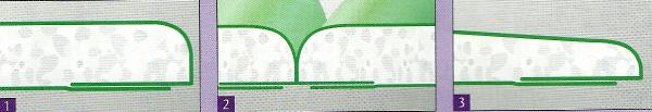 Gipskartonplatten bearbeiten, sägen und spachteln