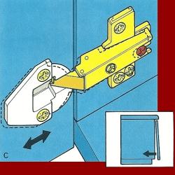 Möbelbänder Ausrichten