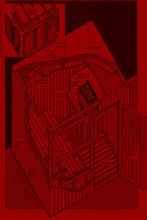 Sauna Bausatz, Bausätze machen den Einbau leicht