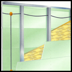 Ständerwände für Gipskartonplatten, Montageanleitung