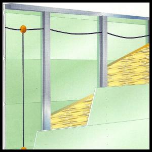 Ständerwände für Gipskartonplatten