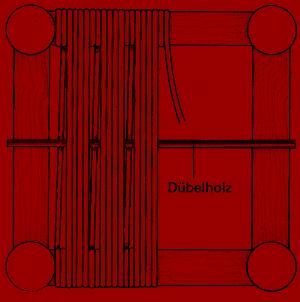 Zwei Wicklungen um das Rahmenholz, vier Stränge vier Stränge zur Gegenseite