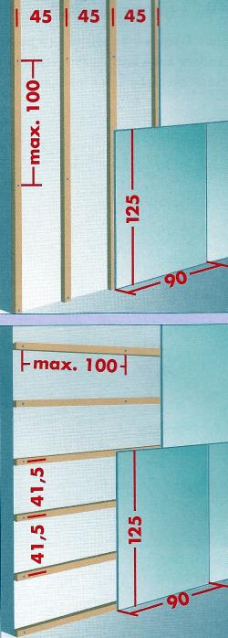 Vorsatzschalen für Gipskartonplatten