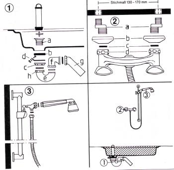 Montage von Armaturen, Waschtisch, Badewanne, Dusche