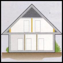 artikel in der kategorie praktische tipps. Black Bedroom Furniture Sets. Home Design Ideas