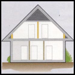 Ausbauhaus, Zehn Tipps zum Ausbauhaus