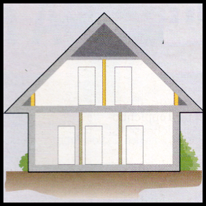 ausbauhaus zehn tipps zum ausbauhaus. Black Bedroom Furniture Sets. Home Design Ideas