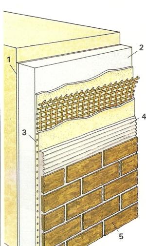 Fassaden mit Flachverblendern