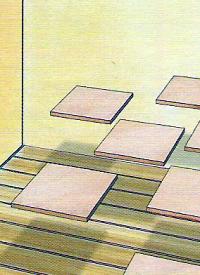 Fußboden auf Fußboden verlegen