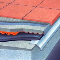 Balkon und Terrasse Fliesen, auf Frostsicherheit achten
