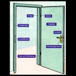 Türeneinbau von Innentüren, Türen fachgerecht einbauen